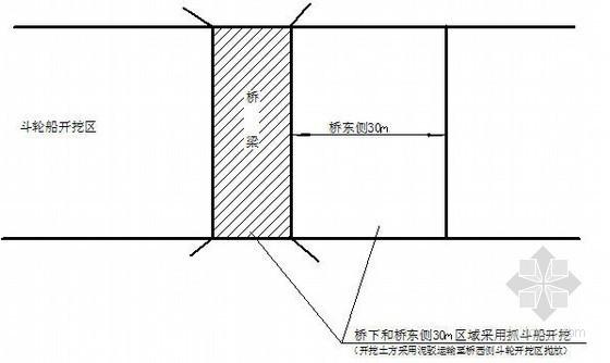 [浙江]某古运河挖泥船清淤工程施工组织设计