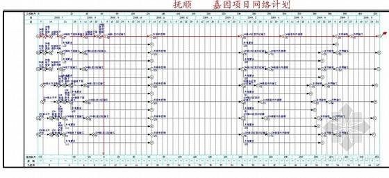 [辽宁]住宅楼施工组织设计(框剪结构,筏板基础)