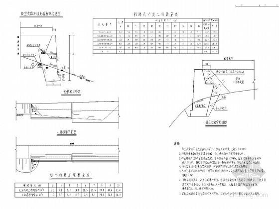 衡重式路肩挡土墙设计图