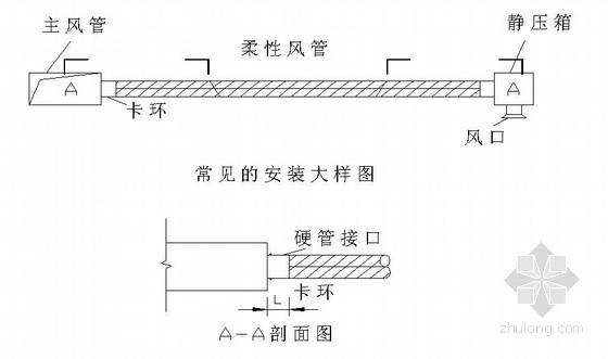 [西安]调度指挥中心通风空调安装工程施工方案(鲁班奖)