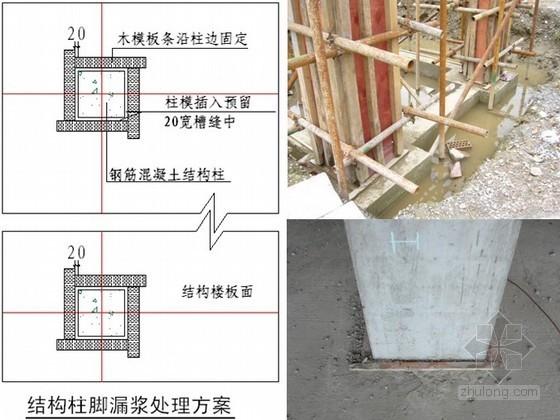 知名房地产集团标准施工工艺工法细部节点详解(图标丰富170页)