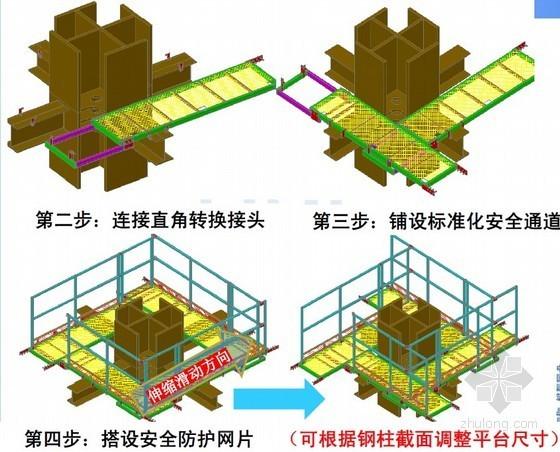 [QC成果]高层钢结构施工中组装式操作平台的创新(附图丰富)