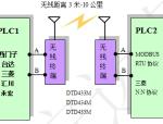 【福利第二波】PLC无线通讯方案汇总——多台PLC之间的无线通讯