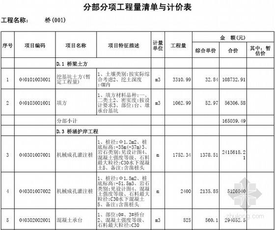 [江苏]2013年某市政桥梁及桥头建筑工程预算书及编制说明(含定额及人材机综合单价分析)