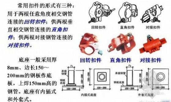 钢管脚手架施工及设计培训资料398页PPT(知名集团内部资料)