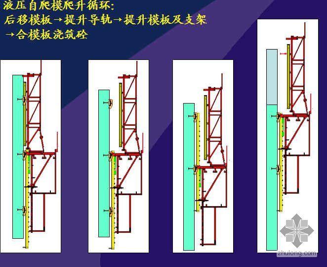 液压自爬模QPM-50演示(PPT)
