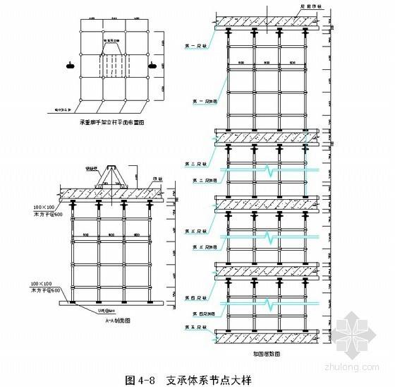 高空大跨度悬挑结构、连廊脚手架施工技术总结