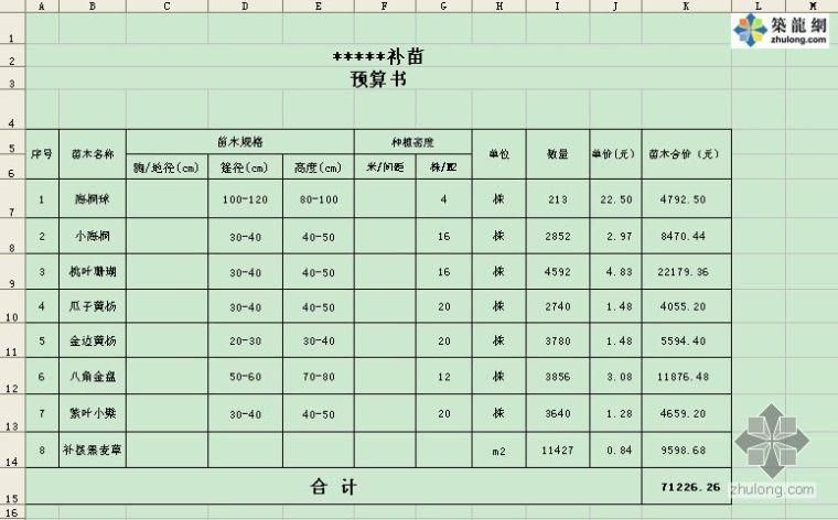 上海市某绿化养护工程投标书