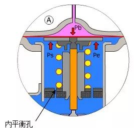 制冷系统膨胀装置解析_18