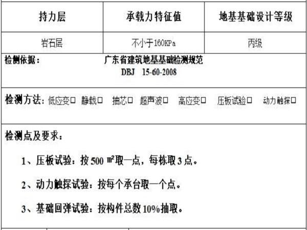 广东省办公楼地基基础检测方案