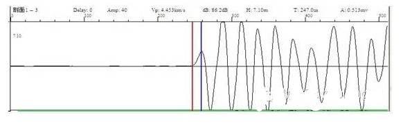 四种常用基桩完整性检测方法对比分析,超赞_7