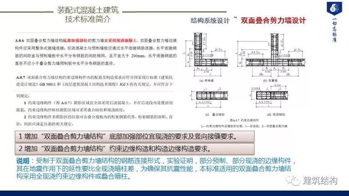 装配式建筑发展情况及技术标准介绍_74