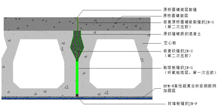 [知名集团]混凝土修补技术培训资料723页PPT(附检测小软件12个)_12
