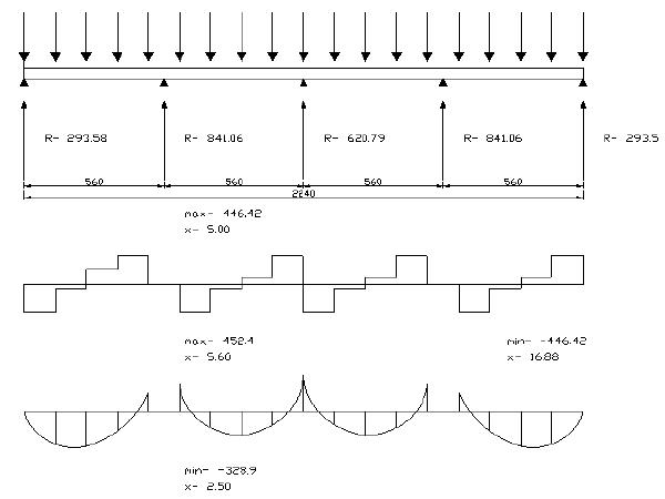 匝道桥连续箱梁的钢支架施工方案