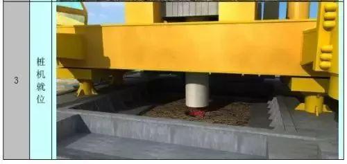 各种桩施工质量验收标准干货汇总!_2