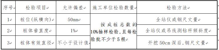 CFG桩专项施工方案Word版(共18页)_2