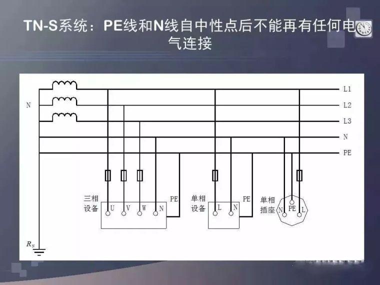 詳解建筑低壓配電系統,超贊!_26
