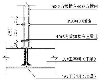 悬挑式卸料平台制作施工技术交底(附详细做法示意图)_6