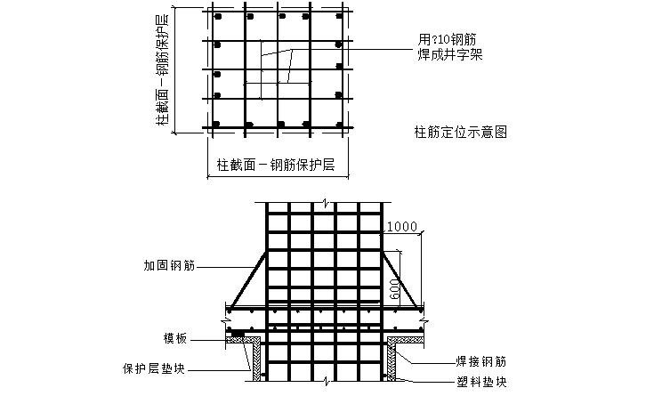 长兴县第二污水处理厂一期工程技术标