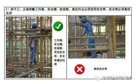 一整套工程现场安全标准图册:我给满分!_4