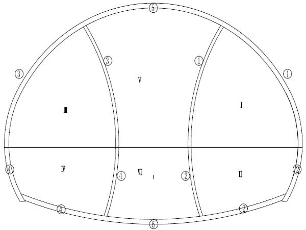 分离式潜埋暗挖隧道施工技术方案(PDF版)