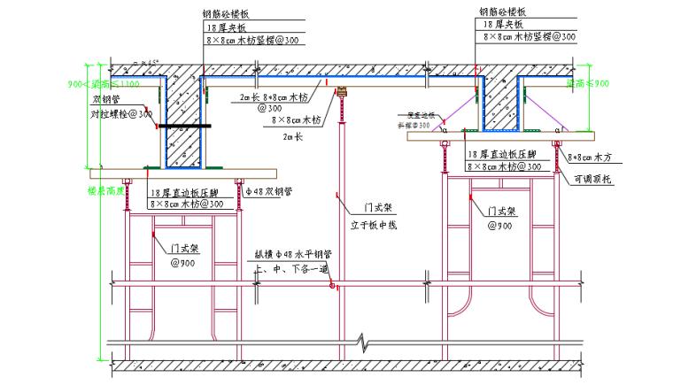 旅居项目模板工程专项施工方案