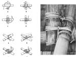 原竹建筑连接方式、节点特点及应用分析
