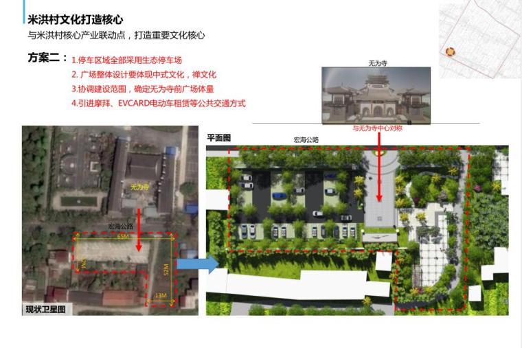 [上海]某村庄改造规划及景观设计方案设计文本_4