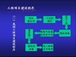 建设工程项目管理基础知识