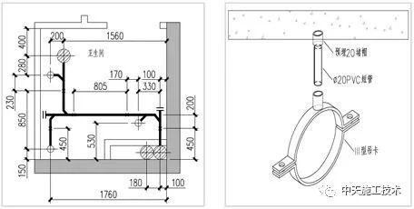 U-PVC 排水管拼装式施工工法