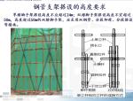 【中建】常用桥梁支架法施工技术(共65页)