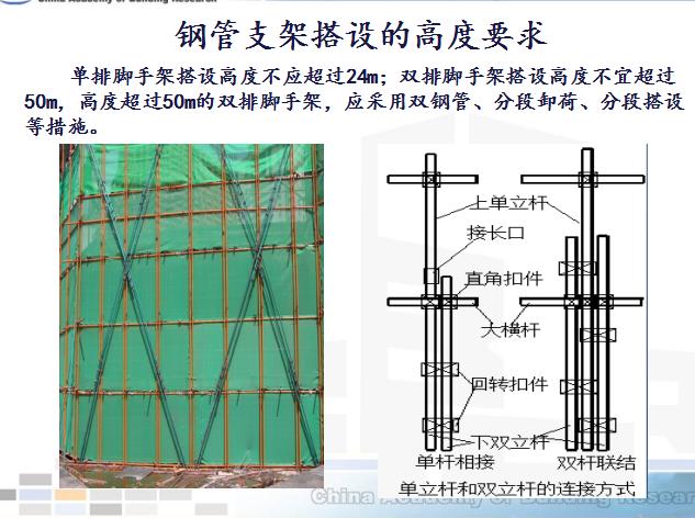[中建]常用桥梁支架法施工技术(共65页)