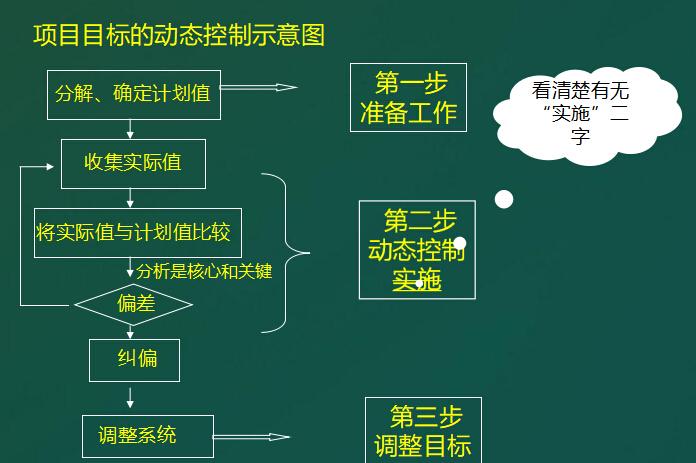 造价师、二建、一建考试真题及解析+CAD注册机_7