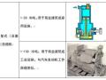 制冷空调原理与空调零部件系统详述