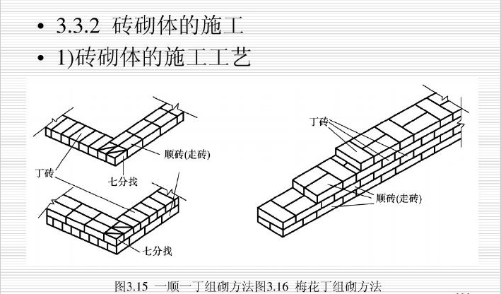 最全的建筑工程施工工艺PPT讲义(包含土方、基础、砌体、钢筋混凝土、钢结构、防水、装饰等工程)_3