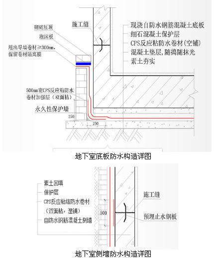 防水卷材技术交底