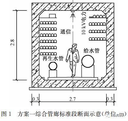 案例:山地城市综合管廊建设探讨