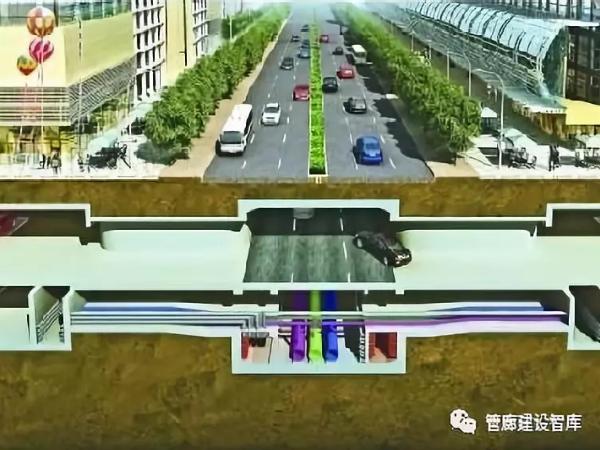关于城市地下综合管廊内的消防系统:一定要弄清这些知识点!