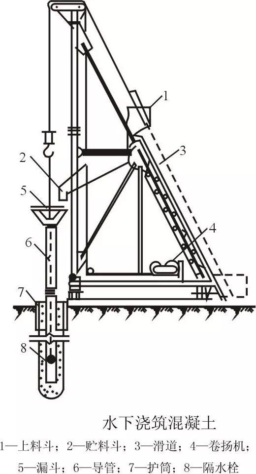 [图文]桩基施工及溶洞的处理方法_12