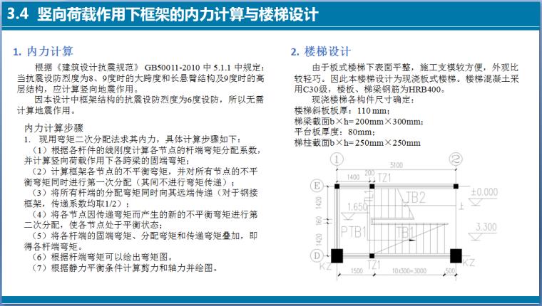 土木工程毕业答辩PPT——《某科技学院办公楼结构设计》_4
