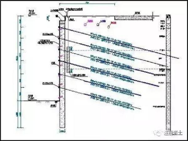 基坑事故前期应急处理成功案例分析