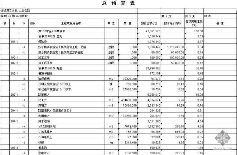 甘肃省某二级公路清单报价书(2009-5)