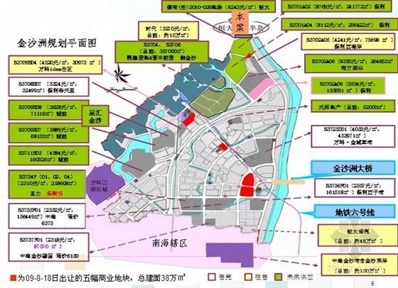 [广州]房地产项目居住新城前期策划报告(ppt 共110页)
