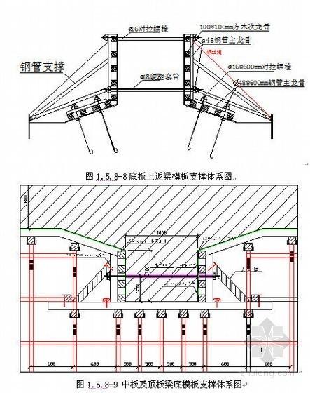 杭州某地铁车站主体及附属结构工程施工组织设计(投标 岛式车站)