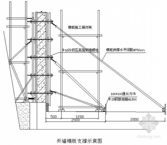 [北京]住宅小区项目模板工程施工方案(组合钢模板支模体系)