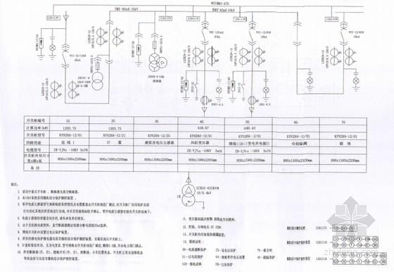 [河北]双向6车道分离式隧道变电所供配电设备安装设计图181张
