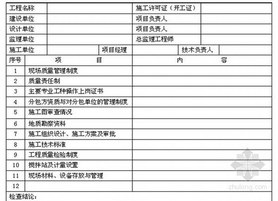 [湖南]监理公司技术资料管理实施细则(完整版 130页)
