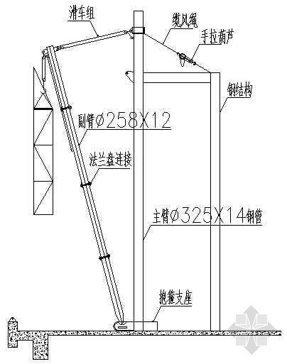 桅杆式起重机械吊装示意图