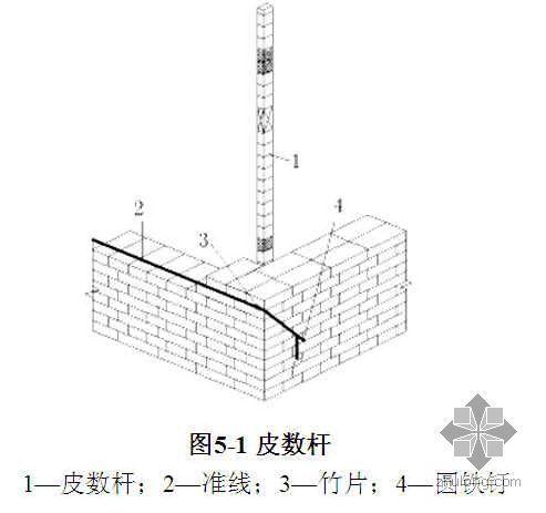 主体结构施工技术知识讲解(PPT)