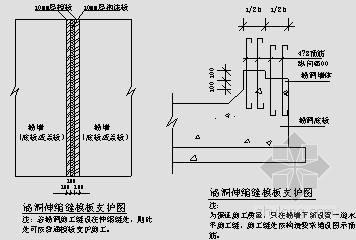 [重庆]市政工程排水箱涵施工方案